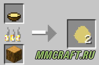 Мод The Breakfast Mod для Minecraft 1.5.2