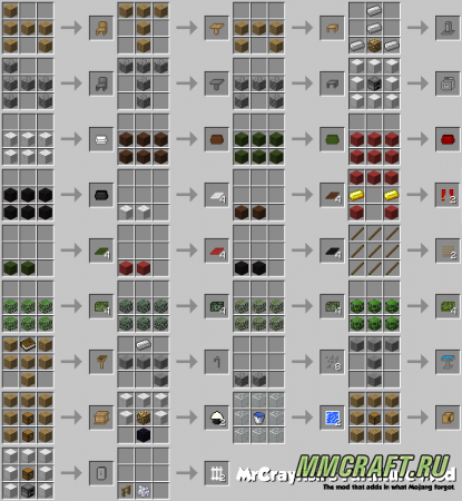 Мод MrCrayfish's Furniture про Minecraft 0.8