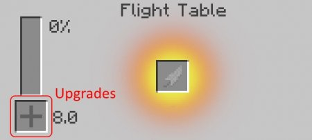 Мод Flight Table для Minecraft 1.8